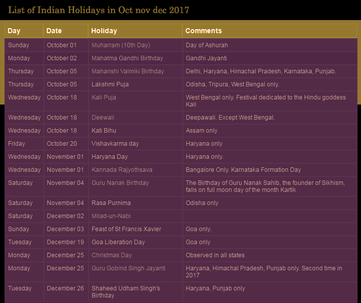Download calendar of Indian holidays 2017