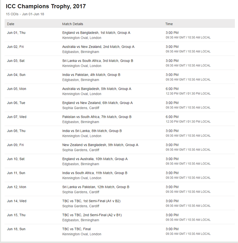 Download Icc champions trophy 2017 schedule calendar