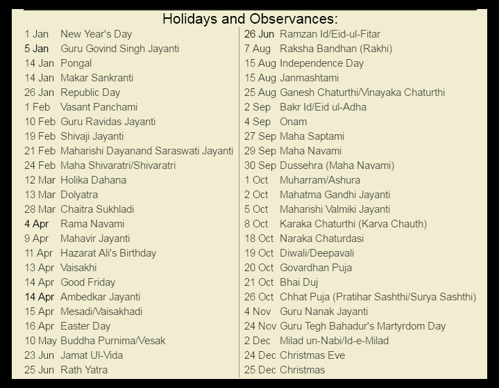 Indian bank holidays and observances calendar 2017