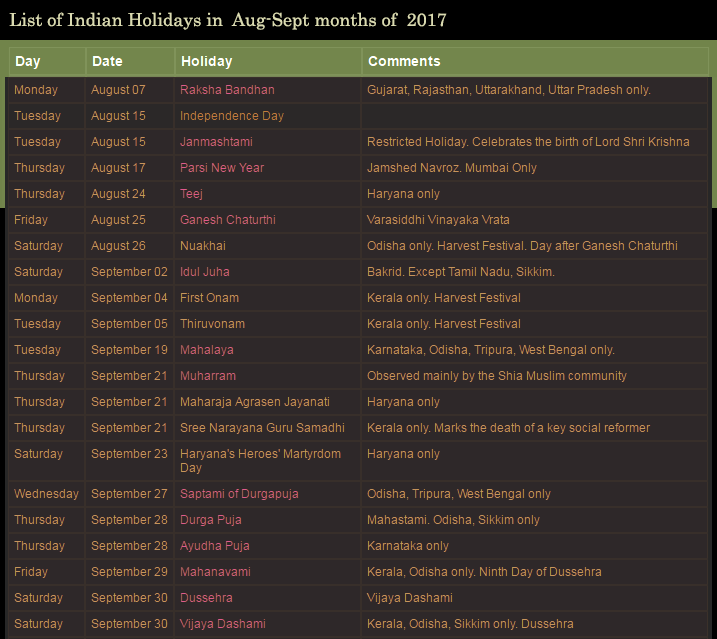 Indian holidays calendar of 2017 year