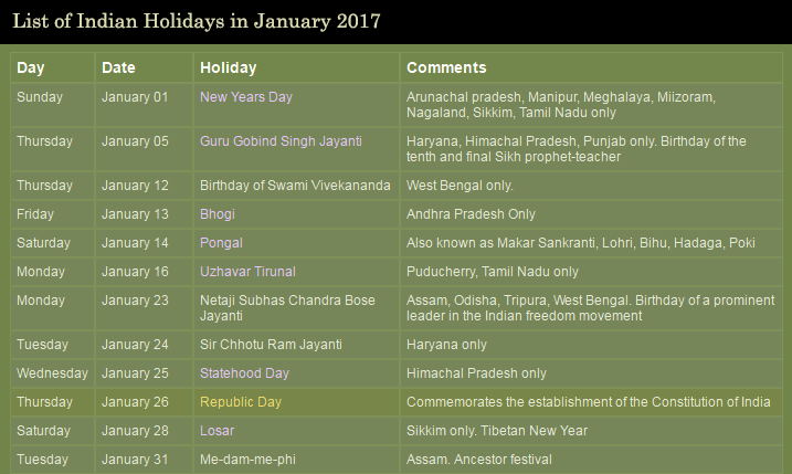 List of Indian holidays in January 2017