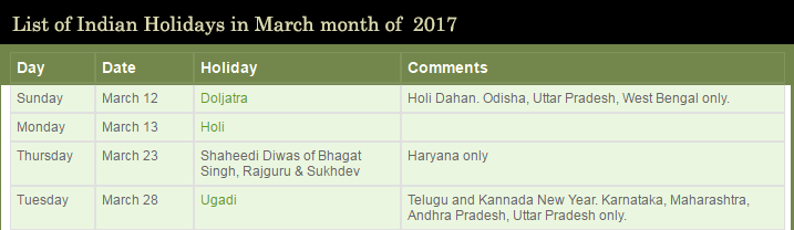 List of Indian holidays in march month of 2017