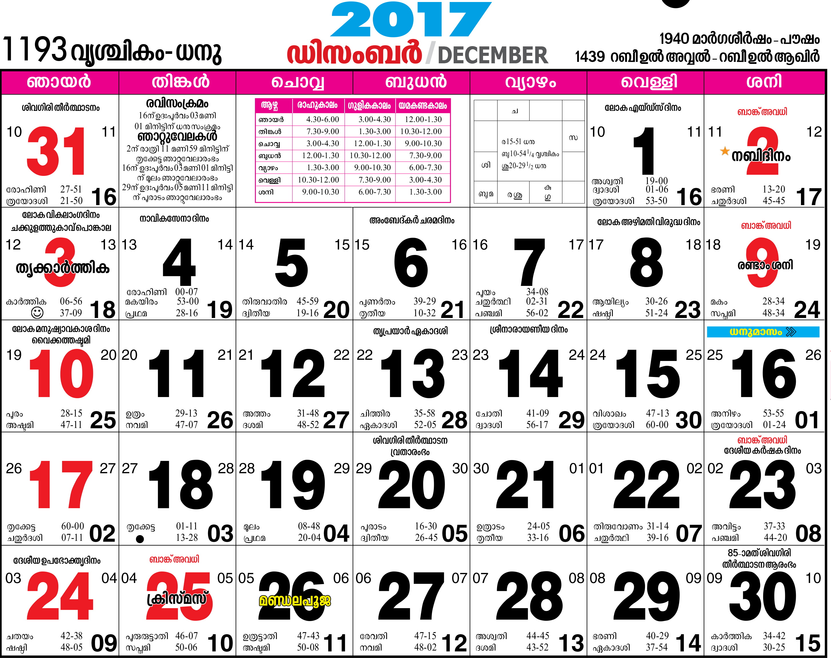 Results for 2009 Calendar Malayalam - See Michelle Blog